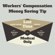 Work Comp infographic