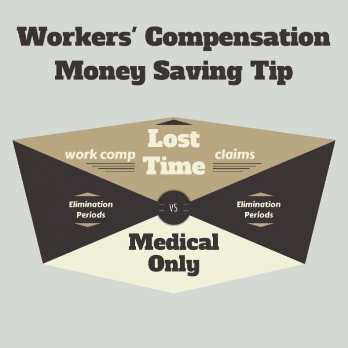 Work Comp infographic