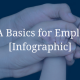 FMLA Basics for Employers [Infographic]