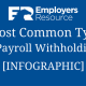 5 Most Common Types of Payroll Withholdings [INFOGRAPHIC]
